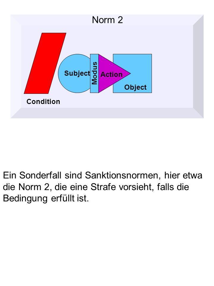 Ein Sonderfall sind Sanktionsnormen, hier etwa die Norm 2, die eine Strafe vorsieht, falls die Bedingung erfüllt ist.