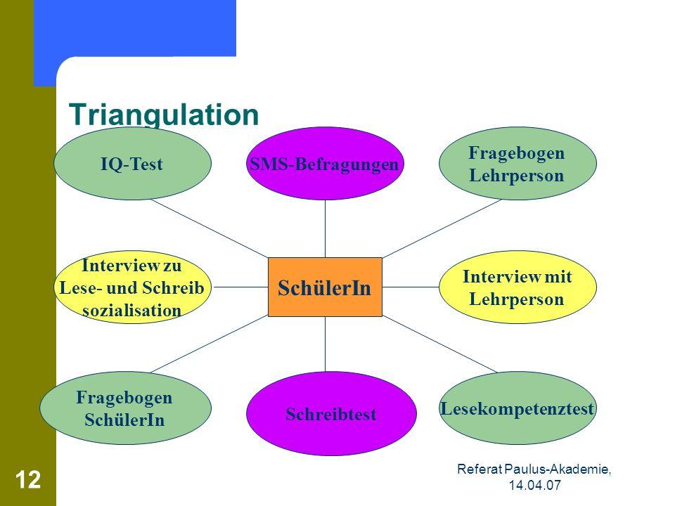 Referat Paulus-Akademie, 14.04.07 12 Triangulation SchülerIn Fragebogen SchülerIn SMS-Befragungen Interview zu Lese- und Schreib sozialisation Schreib