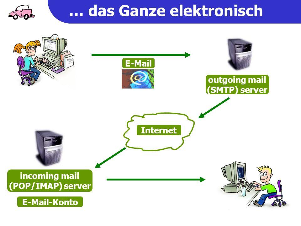 … das Ganze elektronisch outgoing mail (SMTP) server Internet E-Mail-Konto incoming mail (POP/IMAP) server E-Mail