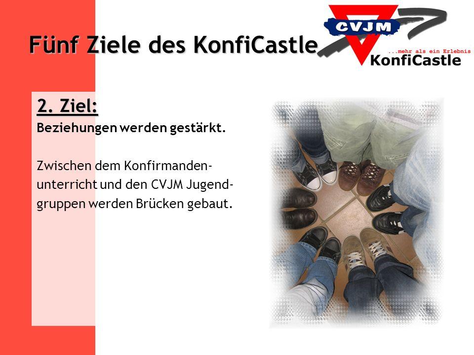 Fünf Ziele des KonfiCastle 3.
