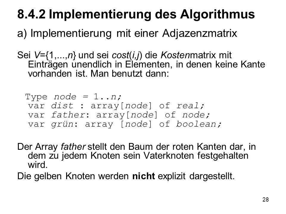 28 8.4.2 Implementierung des Algorithmus a) Implementierung mit einer Adjazenzmatrix Sei V={1,...,n} und sei cost(i,j) die Kostenmatrix mit Einträgen