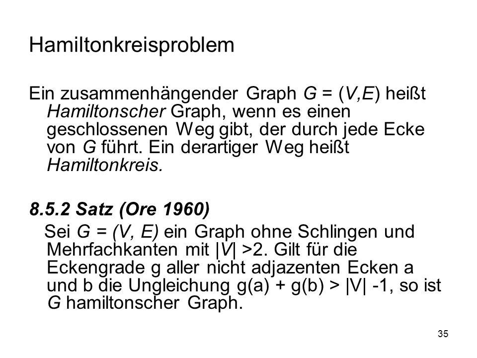 35 Hamiltonkreisproblem Ein zusammenhängender Graph G = (V,E) heißt Hamiltonscher Graph, wenn es einen geschlossenen Weg gibt, der durch jede Ecke von