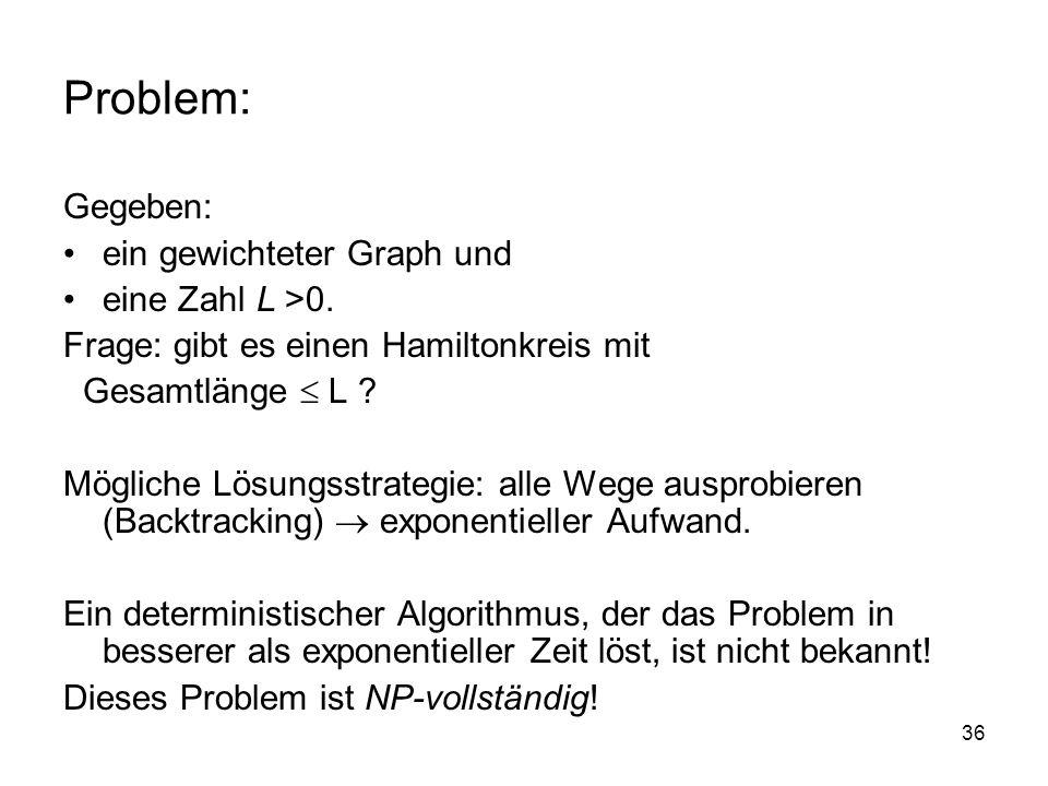 36 Problem: Gegeben: ein gewichteter Graph und eine Zahl L >0. Frage: gibt es einen Hamiltonkreis mit Gesamtlänge L ? Mögliche Lösungsstrategie: alle