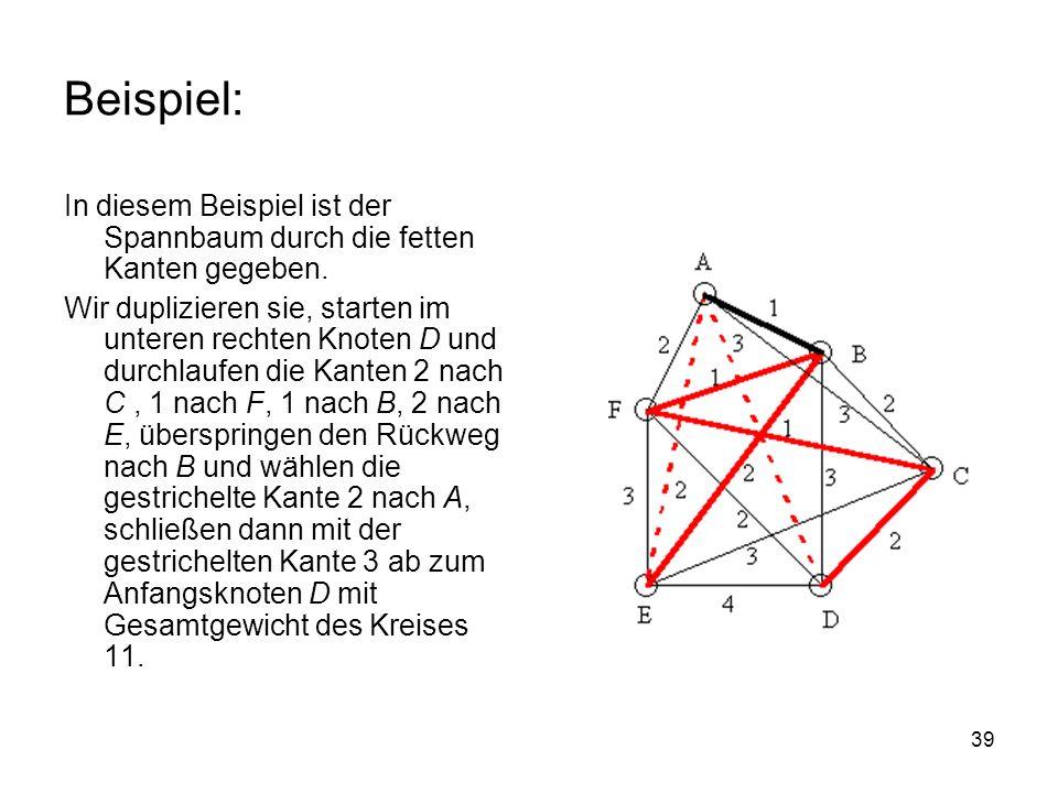 39 Beispiel: In diesem Beispiel ist der Spannbaum durch die fetten Kanten gegeben. Wir duplizieren sie, starten im unteren rechten Knoten D und durchl