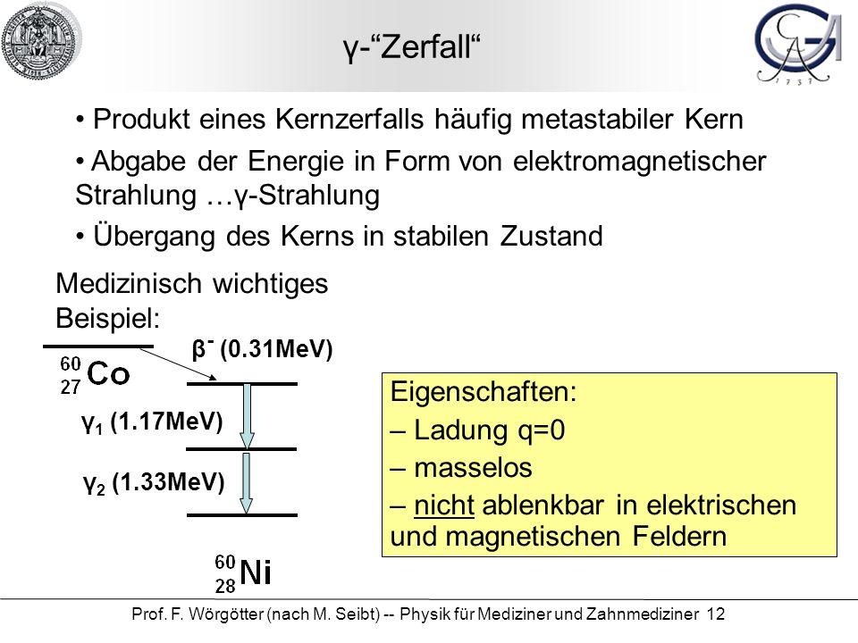 Prof. F. Wörgötter (nach M. Seibt) -- Physik für Mediziner und Zahnmediziner 12 γ-Zerfall Produkt eines Kernzerfalls häufig metastabiler Kern Abgabe d