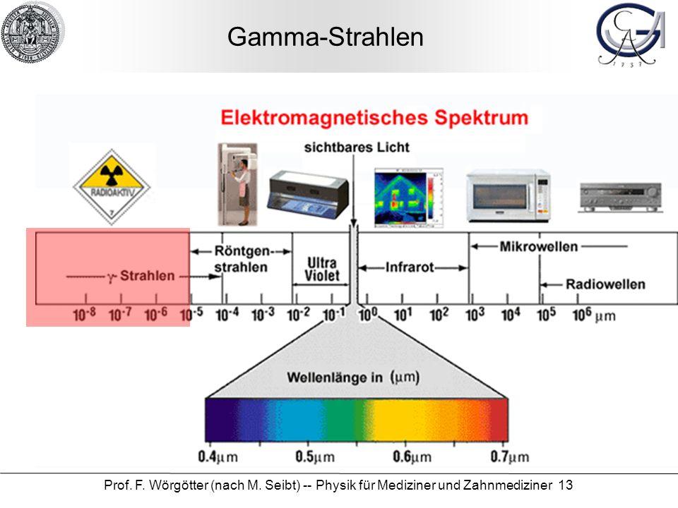 Prof. F. Wörgötter (nach M. Seibt) -- Physik für Mediziner und Zahnmediziner 13 Gamma-Strahlen