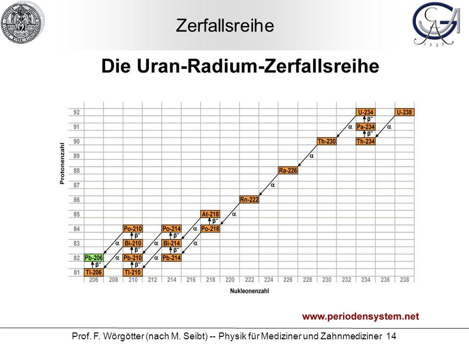 Prof. F. Wörgötter (nach M. Seibt) -- Physik für Mediziner und Zahnmediziner 14 Zerfallsreihe
