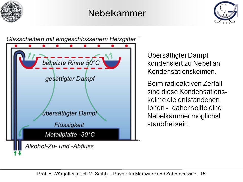 Prof. F. Wörgötter (nach M. Seibt) -- Physik für Mediziner und Zahnmediziner 15 Nebelkammer Übersättigter Dampf kondensiert zu Nebel an Kondensationsk