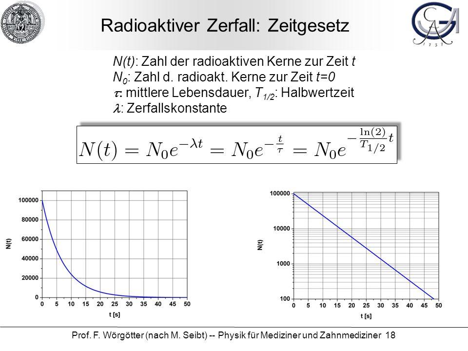 Prof. F. Wörgötter (nach M. Seibt) -- Physik für Mediziner und Zahnmediziner 18 Radioaktiver Zerfall: Zeitgesetz N(t): Zahl der radioaktiven Kerne zur