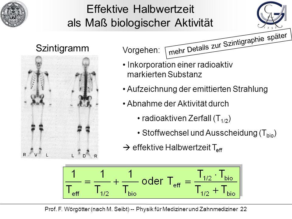 Prof. F. Wörgötter (nach M. Seibt) -- Physik für Mediziner und Zahnmediziner 22 Effektive Halbwertzeit als Maß biologischer Aktivität Szintigramm Vorg