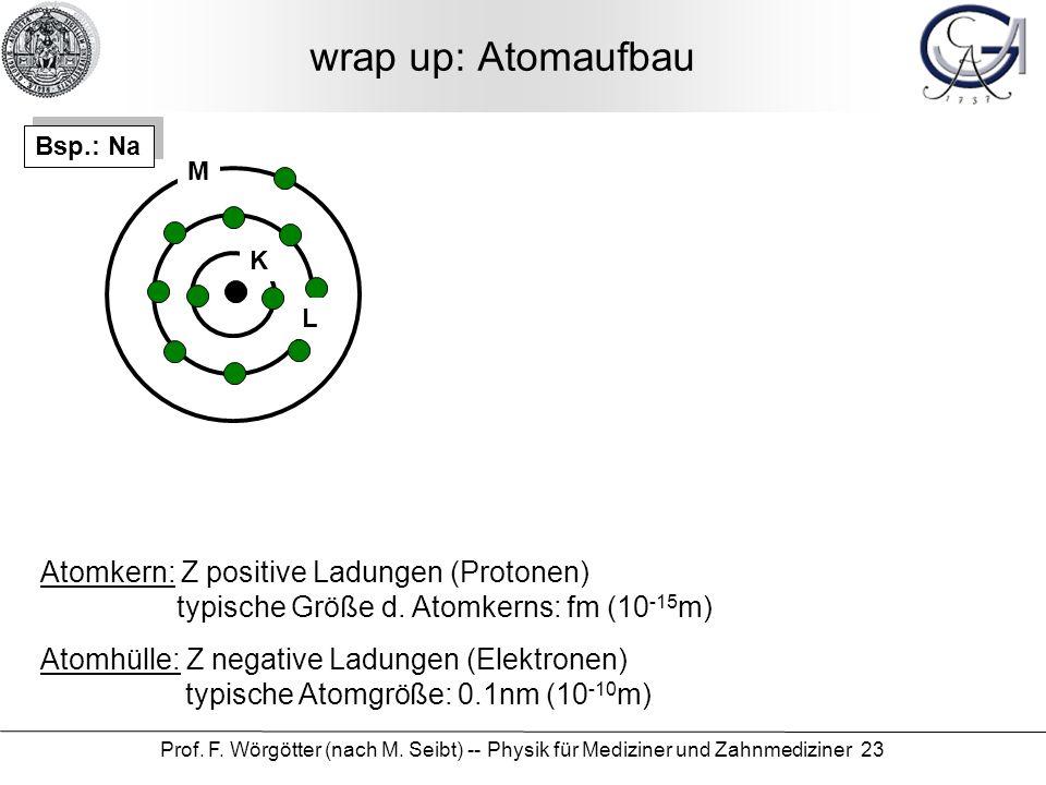 Prof. F. Wörgötter (nach M. Seibt) -- Physik für Mediziner und Zahnmediziner 23 wrap up: Atomaufbau K L M Atomkern: Z positive Ladungen (Protonen) typ