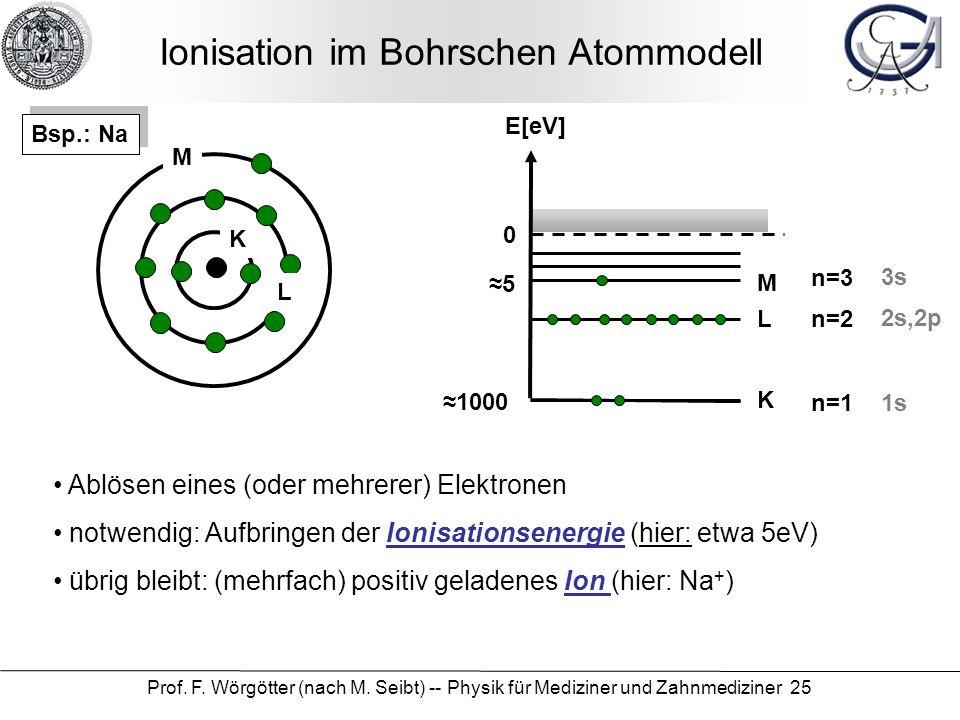 Prof. F. Wörgötter (nach M. Seibt) -- Physik für Mediziner und Zahnmediziner 25 Ionisation im Bohrschen Atommodell 0 E[eV] 5 1000 K L M K L M Ablösen