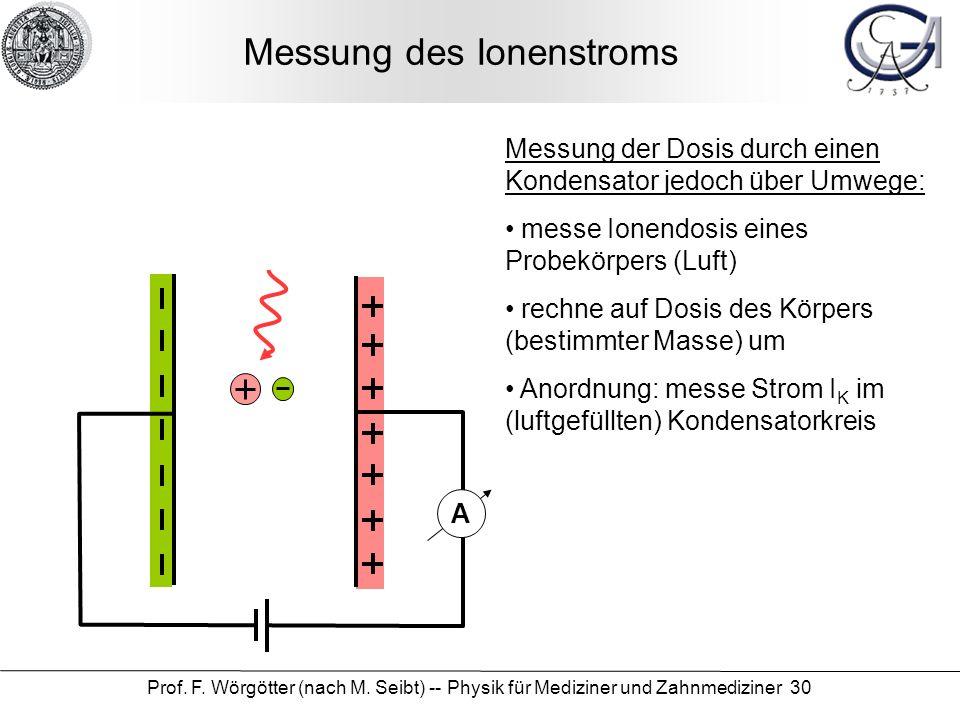 Prof. F. Wörgötter (nach M. Seibt) -- Physik für Mediziner und Zahnmediziner 30 Messung des Ionenstroms Messung der Dosis durch einen Kondensator jedo
