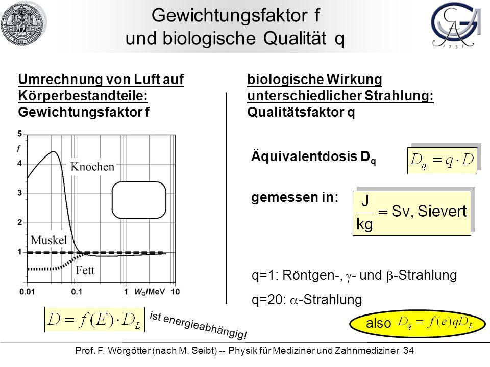 Prof. F. Wörgötter (nach M. Seibt) -- Physik für Mediziner und Zahnmediziner 34 Gewichtungsfaktor f und biologische Qualität q biologische Wirkung unt
