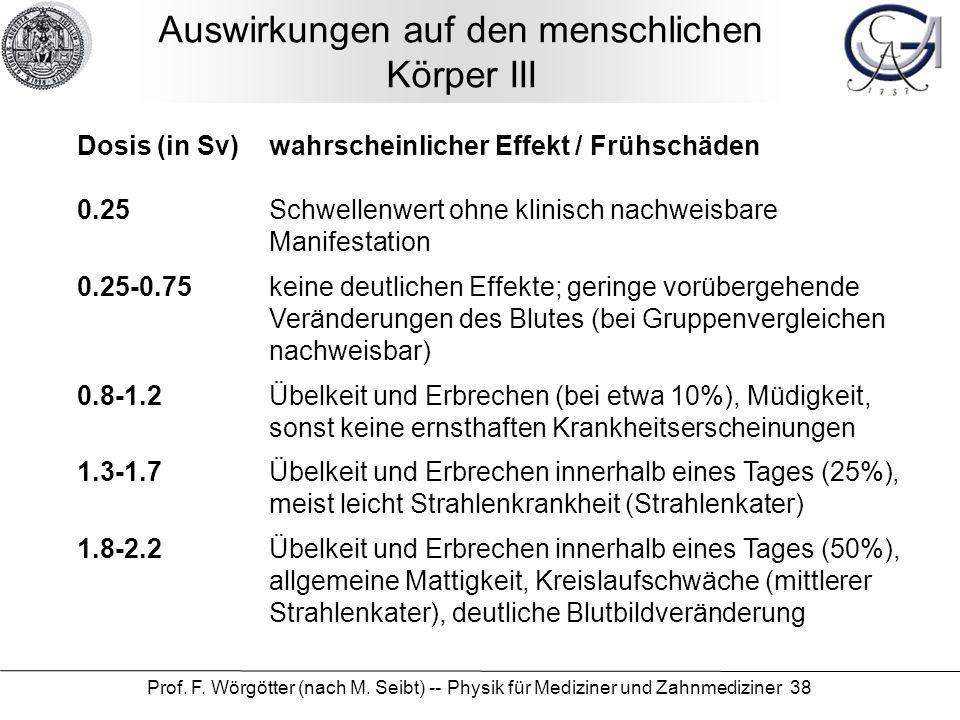 Prof. F. Wörgötter (nach M. Seibt) -- Physik für Mediziner und Zahnmediziner 38 Auswirkungen auf den menschlichen Körper III Dosis (in Sv)wahrscheinli
