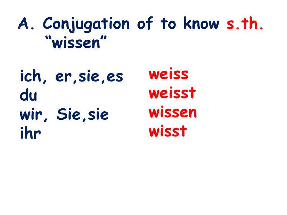D.Kennen or wissen. Provide the correct forms. 1.