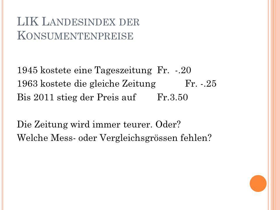 LIK L ANDESINDEX DER K ONSUMENTENPREISE 1945 kostete eine Tageszeitung Fr. -.20 1963 kostete die gleiche Zeitung Fr. -.25 Bis 2011 stieg der Preis auf