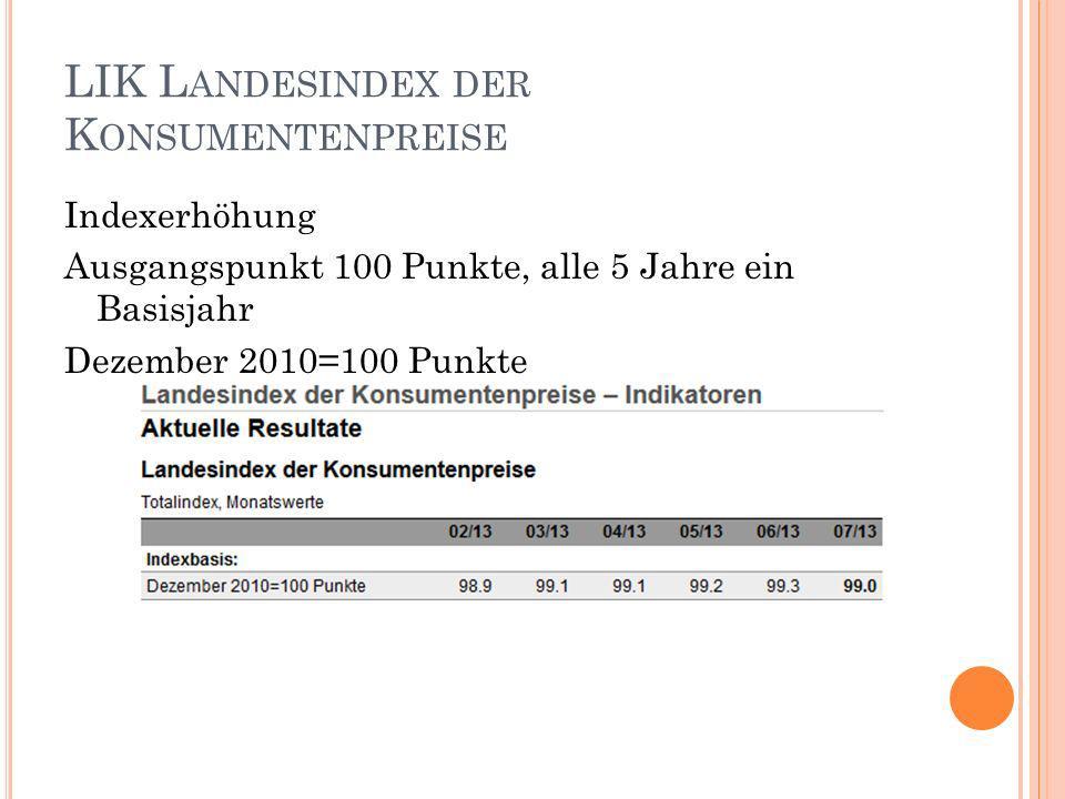 LIK L ANDESINDEX DER K ONSUMENTENPREISE Indexerhöhung Ausgangspunkt 100 Punkte, alle 5 Jahre ein Basisjahr Dezember 2010=100 Punkte