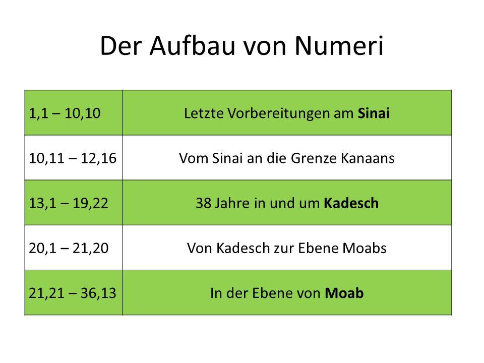 Der Aufbau von Numeri 1,1 – 10,10Letzte Vorbereitungen am Sinai 10,11 – 12,16Vom Sinai an die Grenze Kanaans 13,1 – 19,2238 Jahre in und um Kadesch 20