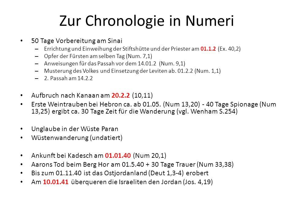 Zur Chronologie in Numeri 50 Tage Vorbereitung am Sinai – Errichtung und Einweihung der Stiftshütte und der Priester am 01.1.2 (Ex. 40,2) – Opfer der