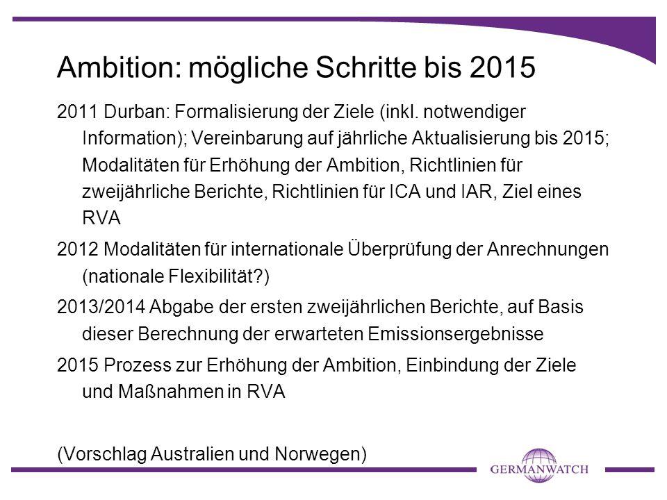 Ambition: mögliche Schritte bis 2015 2011 Durban: Formalisierung der Ziele (inkl. notwendiger Information); Vereinbarung auf jährliche Aktualisierung