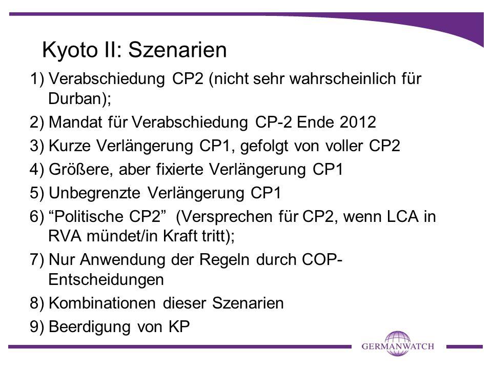 Kyoto II: Szenarien 1) Verabschiedung CP2 (nicht sehr wahrscheinlich für Durban); 2) Mandat für Verabschiedung CP-2 Ende 2012 3) Kurze Verlängerung CP