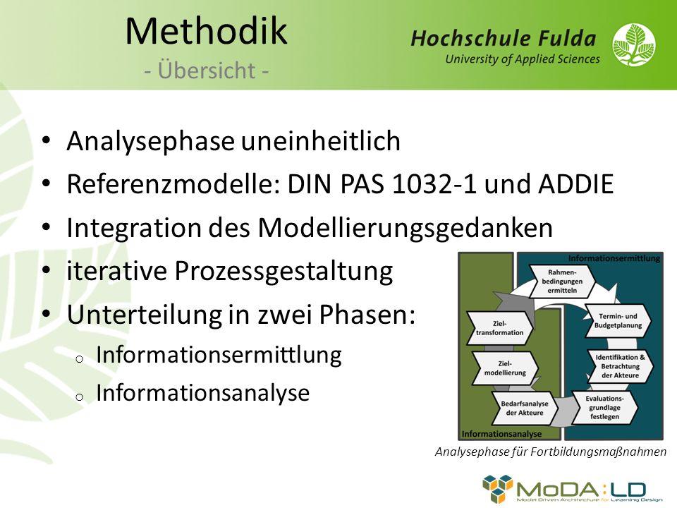 Methodik - Übersicht - Analysephase uneinheitlich Referenzmodelle: DIN PAS 1032-1 und ADDIE Integration des Modellierungsgedanken iterative Prozessgestaltung Unterteilung in zwei Phasen: o Informationsermittlung o Informationsanalyse Analysephase für Fortbildungsmaßnahmen