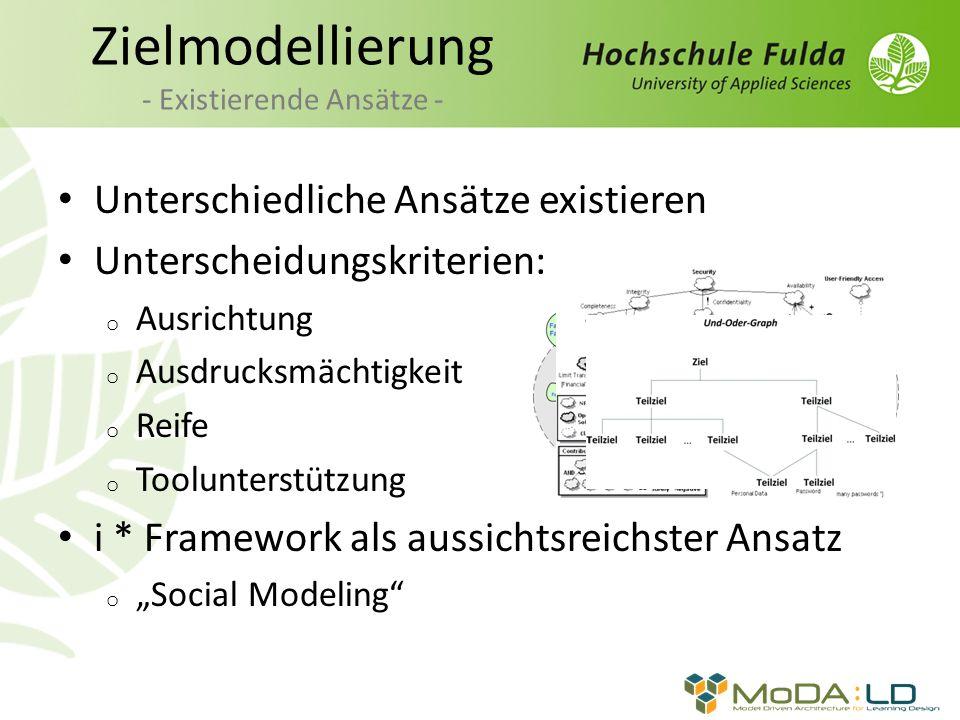 Zielmodellierung - Existierende Ansätze - Unterschiedliche Ansätze existieren Unterscheidungskriterien: o Ausrichtung o Ausdrucksmächtigkeit o Reife o Toolunterstützung i * Framework als aussichtsreichster Ansatz o Social Modeling