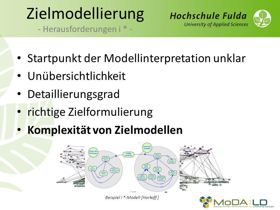 Zielmodellierung - Herausforderungen i * - Startpunkt der Modellinterpretation unklar Unübersichtlichkeit Detaillierungsgrad richtige Zielformulierung Komplexität von Zielmodellen Beispiel i *-Modell [Horkoff ]