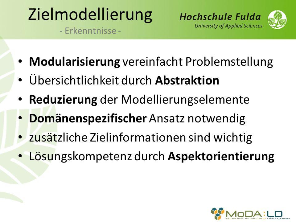 Zielmodellierung - Erkenntnisse - Modularisierung vereinfacht Problemstellung Übersichtlichkeit durch Abstraktion Reduzierung der Modellierungselemente Domänenspezifischer Ansatz notwendig zusätzliche Zielinformationen sind wichtig Lösungskompetenz durch Aspektorientierung