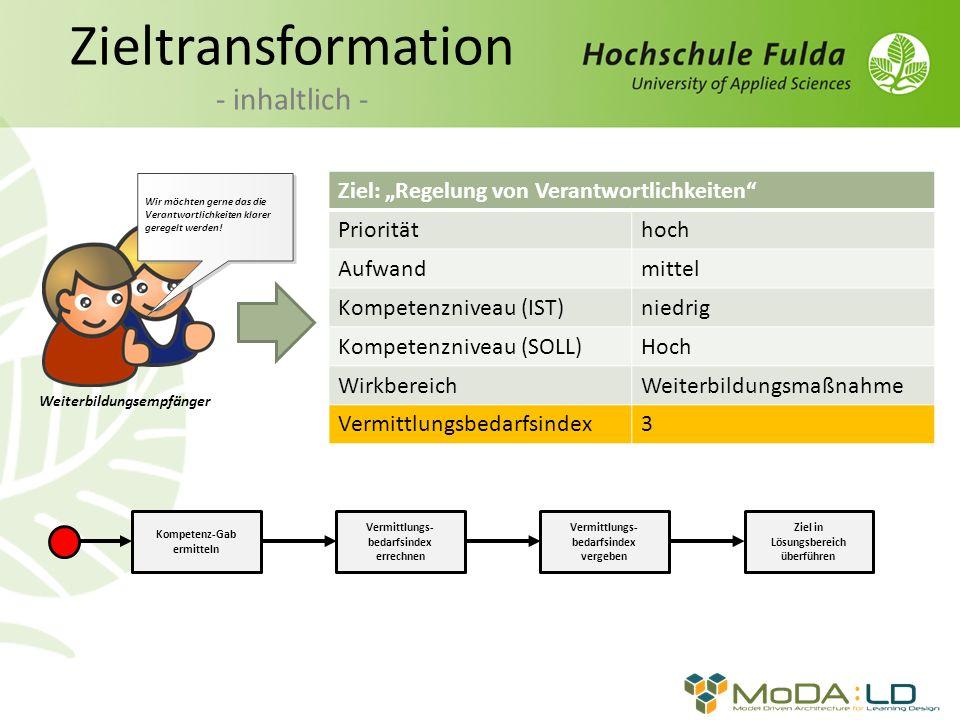 Zieltransformation - inhaltlich - Weiterbildungsempfänger Wir möchten gerne das die Verantwortlichkeiten klarer geregelt werden.