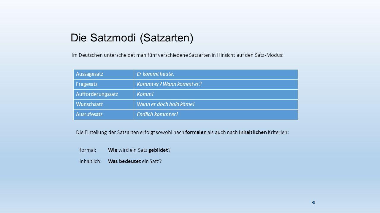 Die Satzmodi (Satzarten) Im Deutschen unterscheidet man fünf verschiedene Satzarten in Hinsicht auf den Satz-Modus: AussagesatzEr kommt heute.