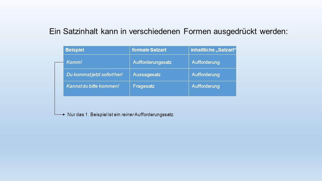 Ein Satzinhalt kann in verschiedenen Formen ausgedrückt werden: formale Satzart Komm.