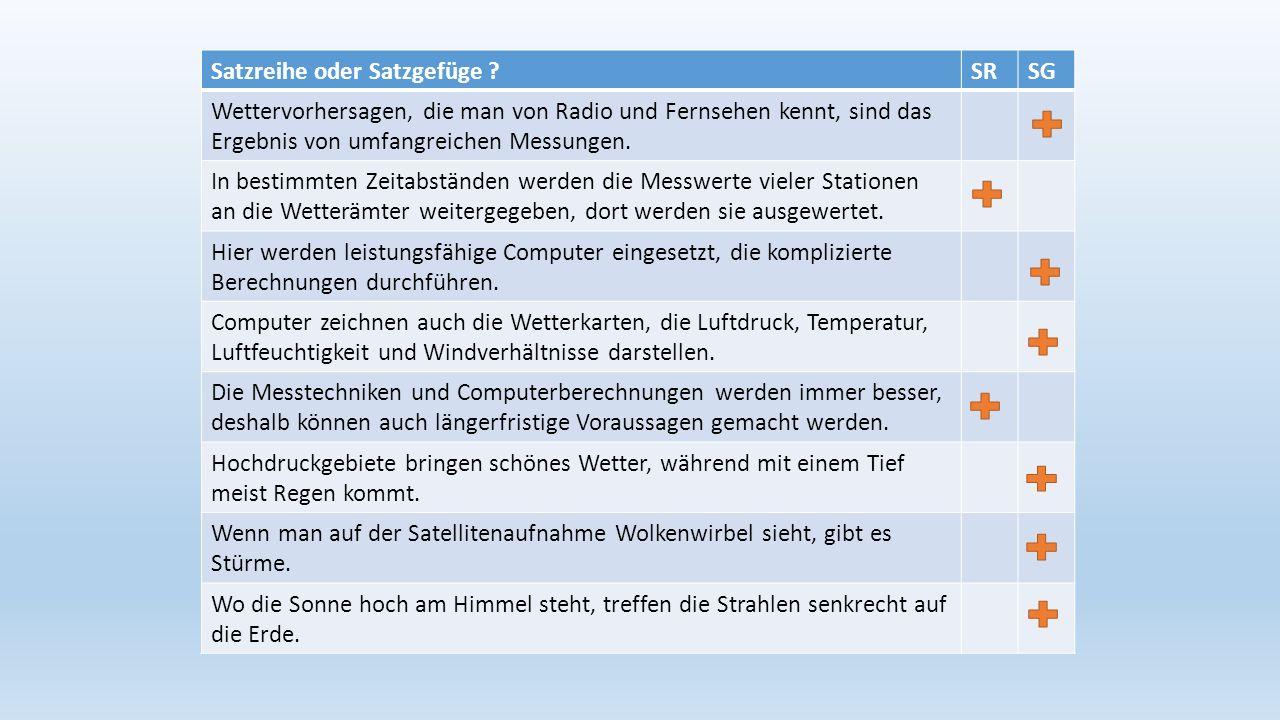 Satzreihe oder Satzgefüge ?SRSG Wettervorhersagen, die man von Radio und Fernsehen kennt, sind das Ergebnis von umfangreichen Messungen.