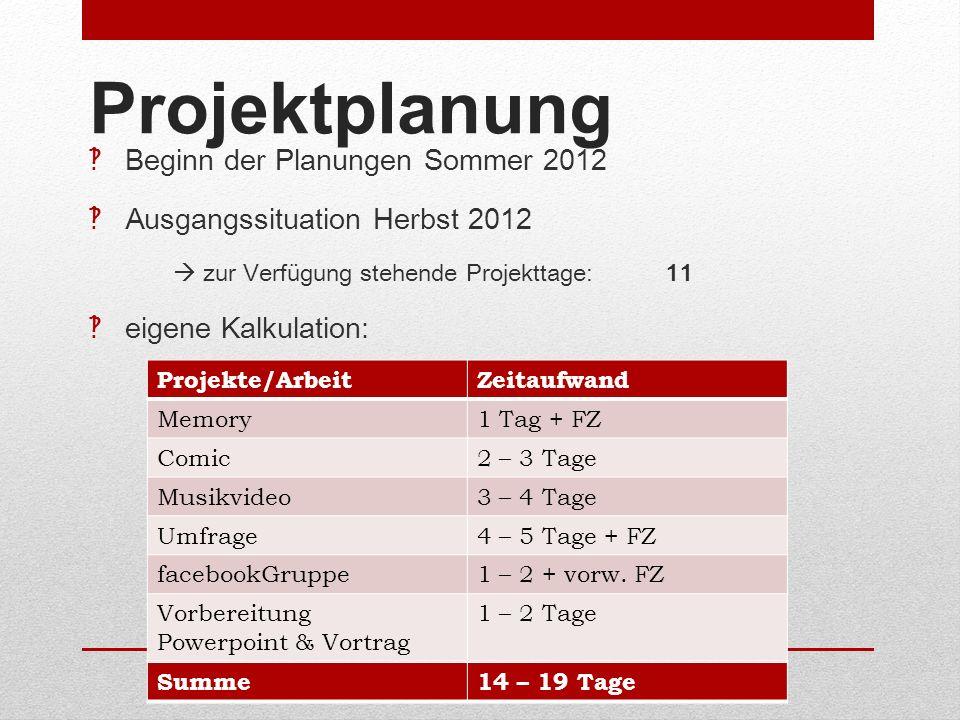 Projektplanung Beginn der Planungen Sommer 2012 Ausgangssituation Herbst 2012 zur Verfügung stehende Projekttage:11 eigene Kalkulation: Projekte/Arbei