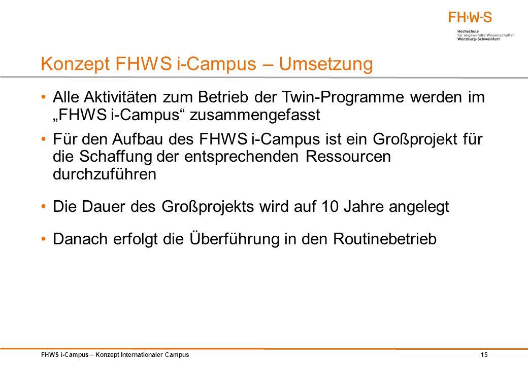 FHWS i-Campus – Konzept Internationaler Campus 15 Konzept FHWS i-Campus – Umsetzung Alle Aktivitäten zum Betrieb der Twin-Programme werden im FHWS i-C