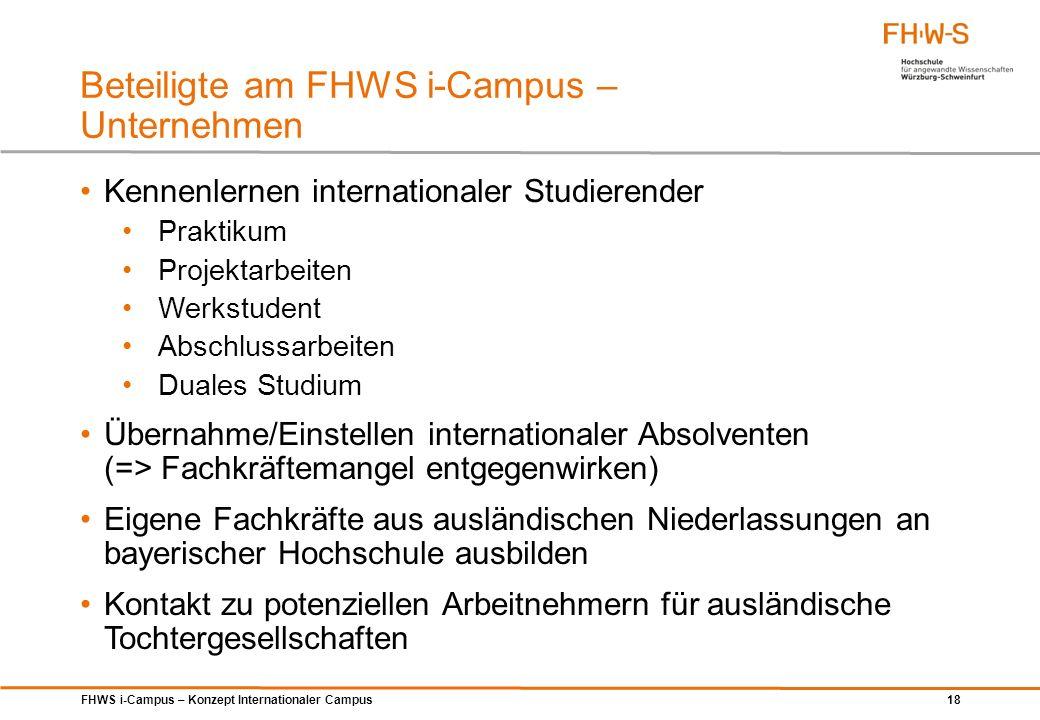 FHWS i-Campus – Konzept Internationaler Campus 18 Beteiligte am FHWS i-Campus – Unternehmen Kennenlernen internationaler Studierender Praktikum Projek