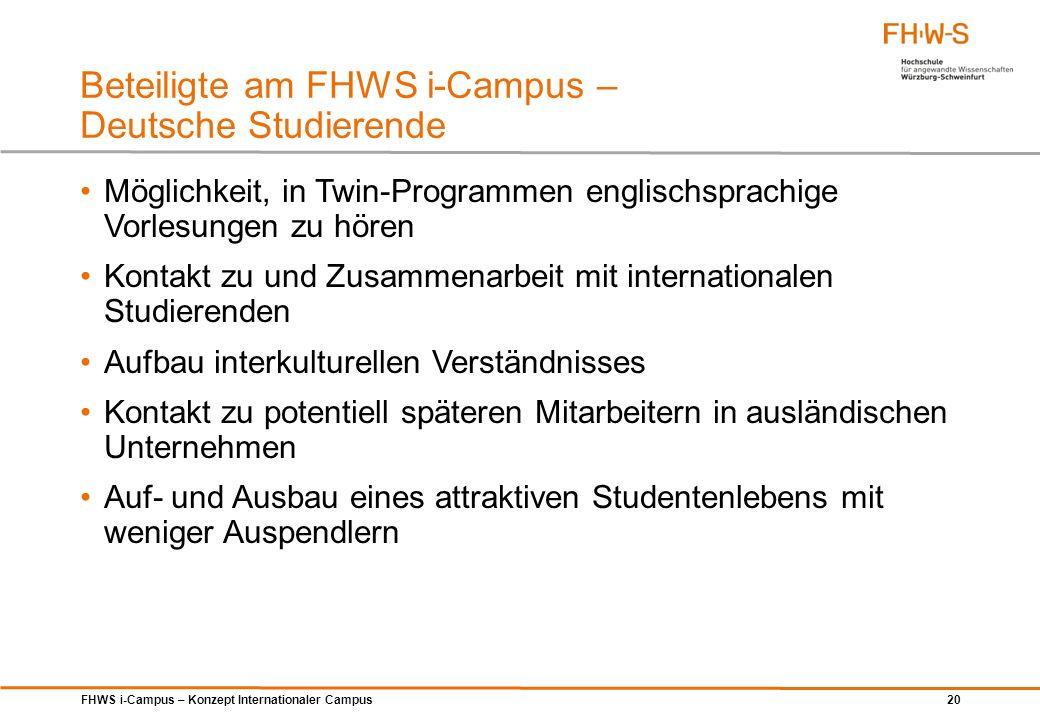 FHWS i-Campus – Konzept Internationaler Campus 20 Beteiligte am FHWS i-Campus – Deutsche Studierende Möglichkeit, in Twin-Programmen englischsprachige