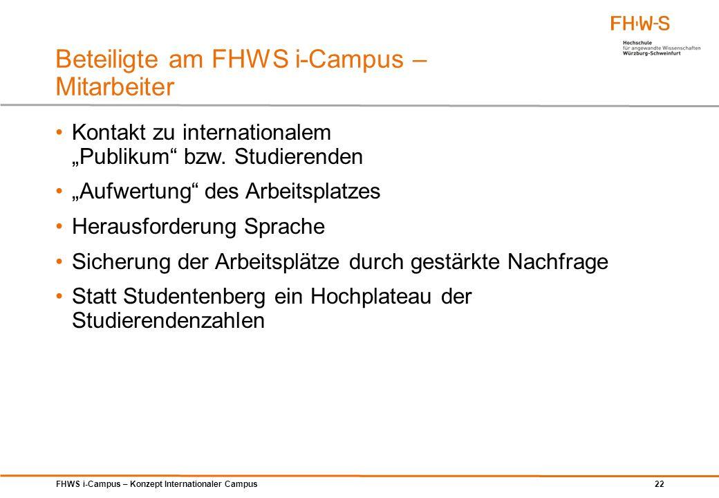 FHWS i-Campus – Konzept Internationaler Campus 22 Beteiligte am FHWS i-Campus – Mitarbeiter Kontakt zu internationalem Publikum bzw. Studierenden Aufw
