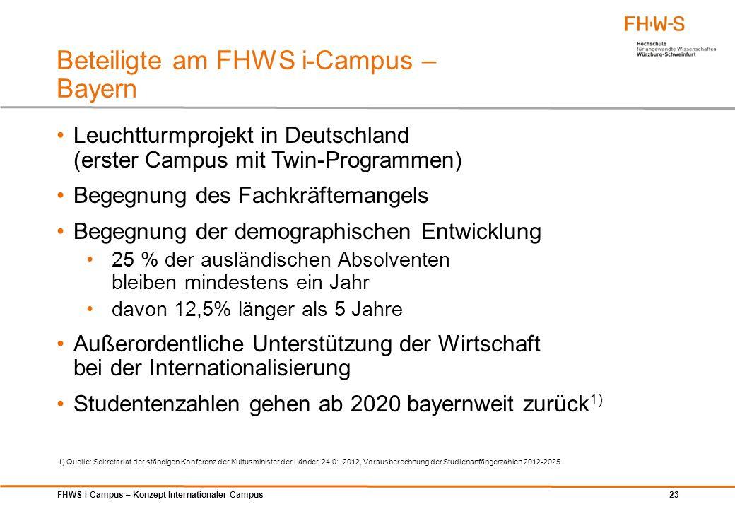 FHWS i-Campus – Konzept Internationaler Campus 23 Beteiligte am FHWS i-Campus – Bayern Leuchtturmprojekt in Deutschland (erster Campus mit Twin-Progra