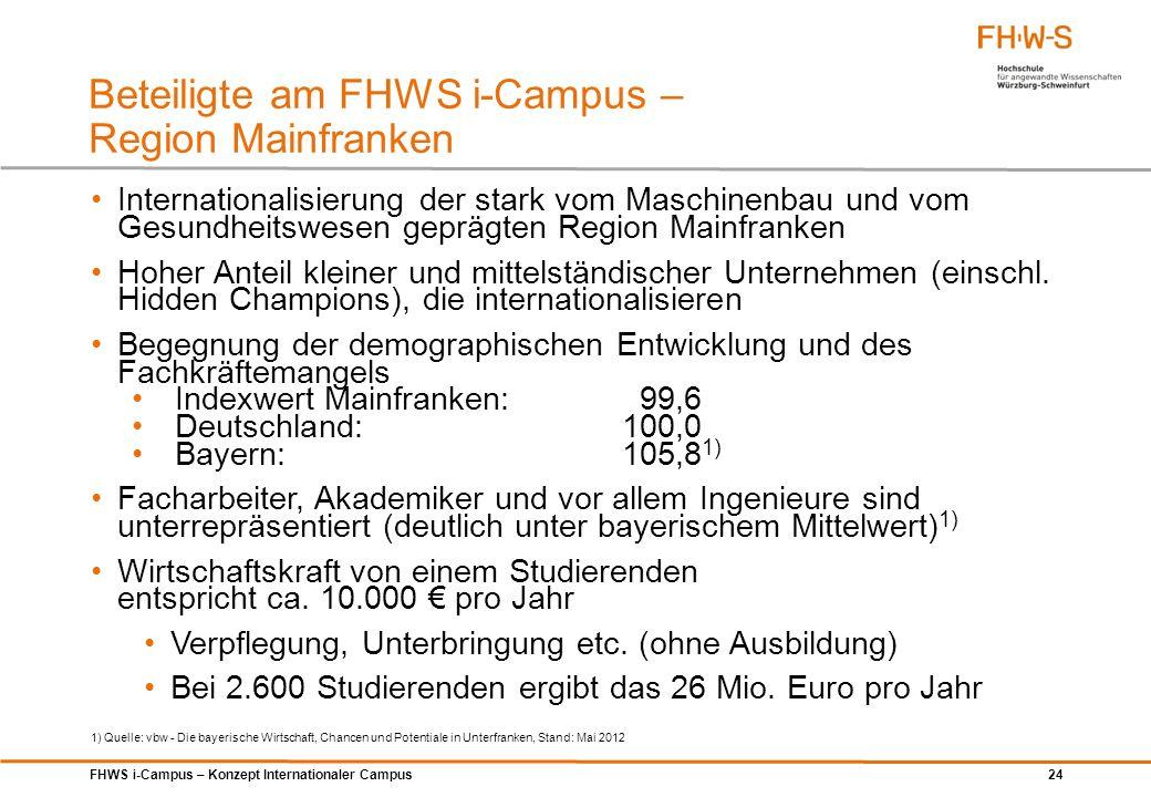 FHWS i-Campus – Konzept Internationaler Campus 24 Beteiligte am FHWS i-Campus – Region Mainfranken Internationalisierung der stark vom Maschinenbau un
