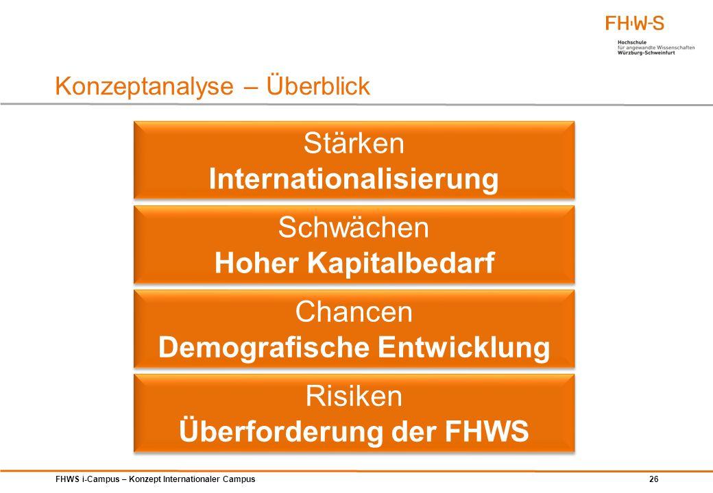 FHWS i-Campus – Konzept Internationaler Campus 26 Konzeptanalyse – Überblick Stärken Internationalisierung Stärken Internationalisierung Schwächen Hoh
