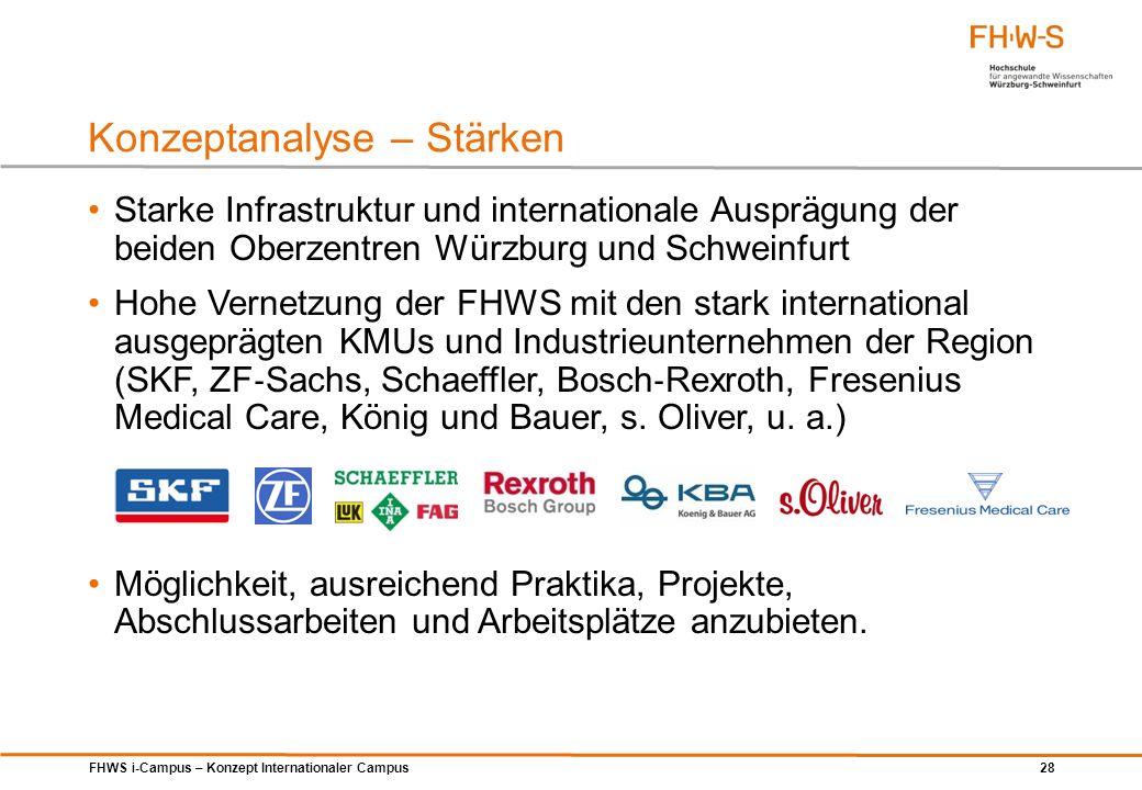 FHWS i-Campus – Konzept Internationaler Campus 28 Konzeptanalyse – Stärken Starke Infrastruktur und internationale Ausprägung der beiden Oberzentren W