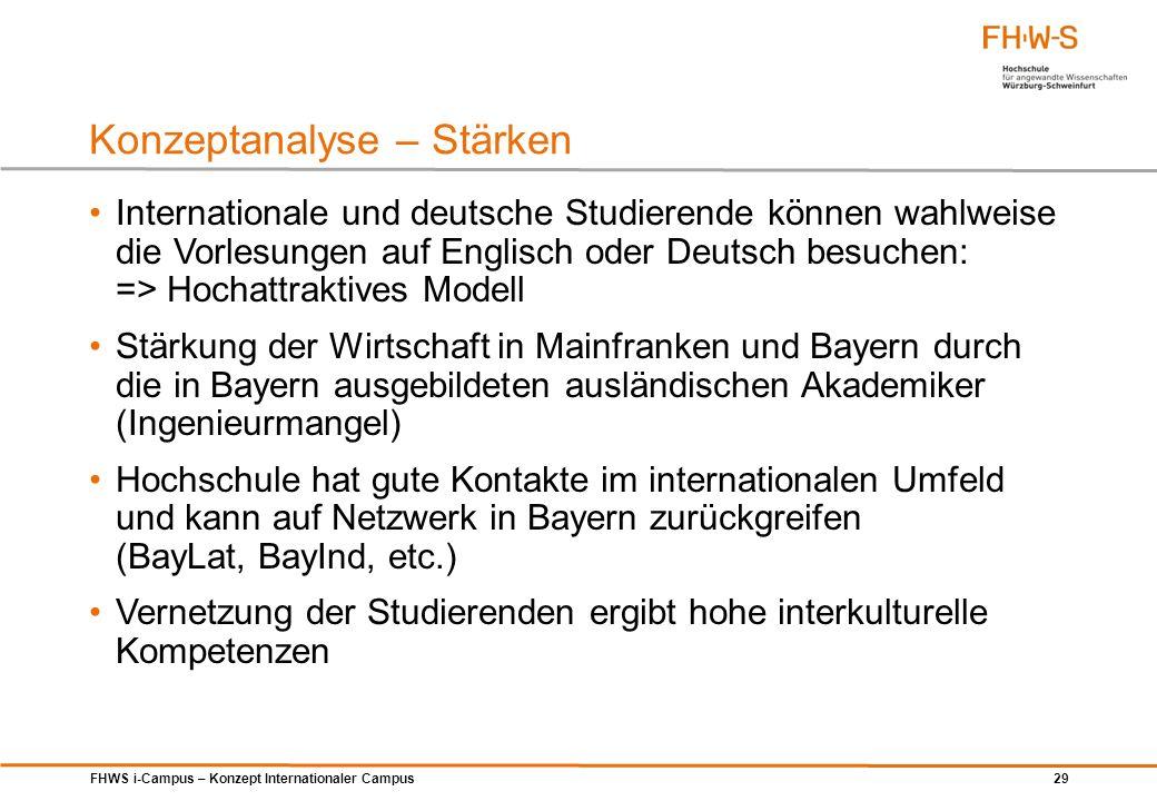 FHWS i-Campus – Konzept Internationaler Campus 29 Konzeptanalyse – Stärken Internationale und deutsche Studierende können wahlweise die Vorlesungen au
