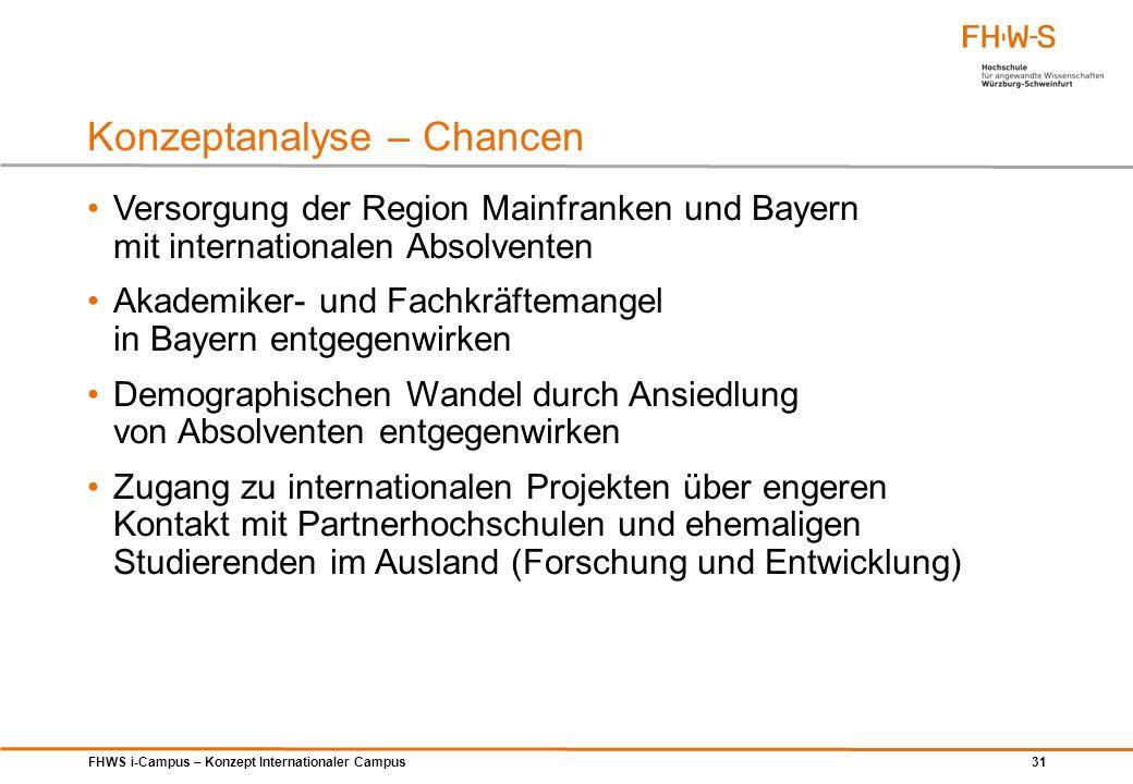 FHWS i-Campus – Konzept Internationaler Campus 31 Konzeptanalyse – Chancen Versorgung der Region Mainfranken und Bayern mit internationalen Absolvente