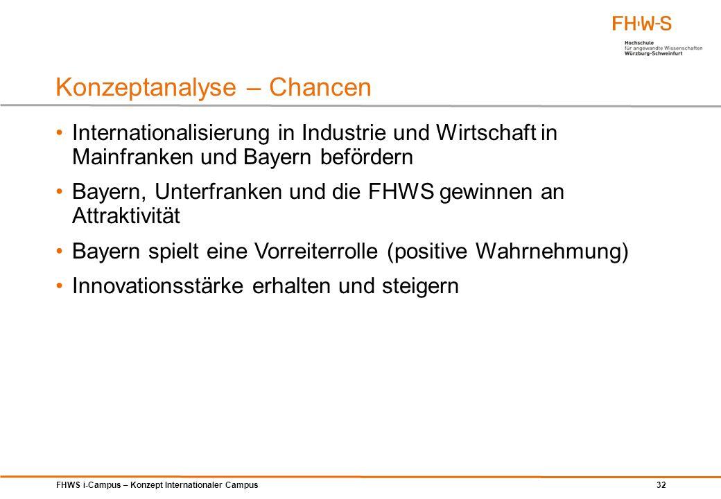 FHWS i-Campus – Konzept Internationaler Campus 32 Konzeptanalyse – Chancen Internationalisierung in Industrie und Wirtschaft in Mainfranken und Bayern