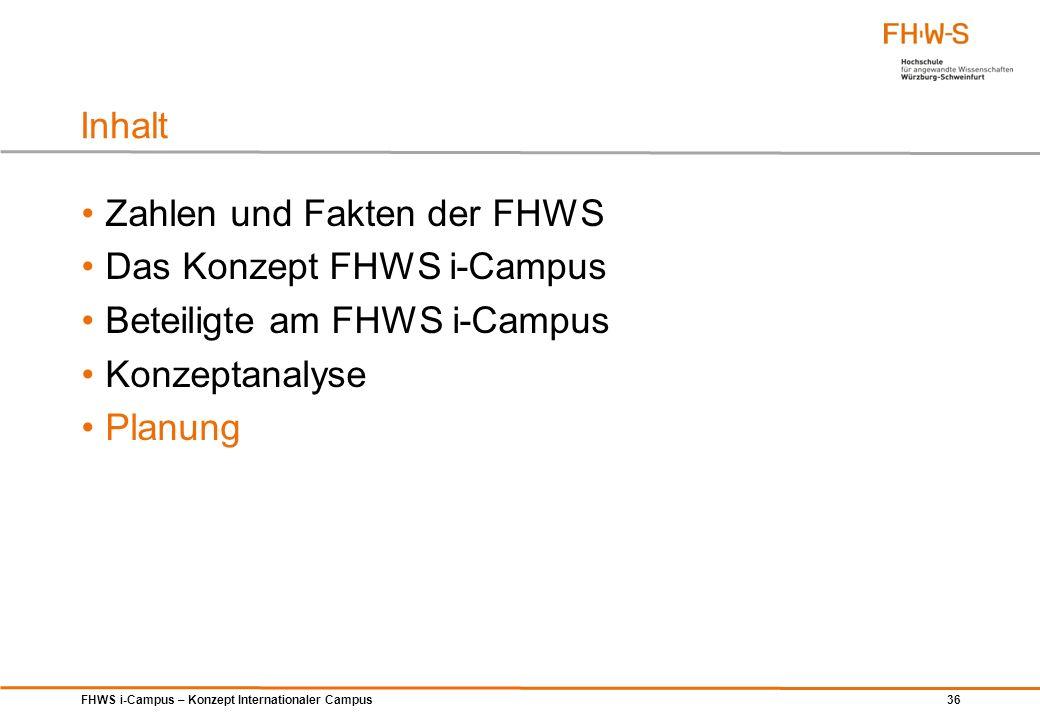 FHWS i-Campus – Konzept Internationaler Campus 36 Zahlen und Fakten der FHWS Das Konzept FHWS i-Campus Beteiligte am FHWS i-Campus Konzeptanalyse Plan