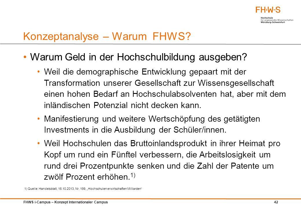 FHWS i-Campus – Konzept Internationaler Campus 42 Warum Geld in der Hochschulbildung ausgeben? Weil die demographische Entwicklung gepaart mit der Tra