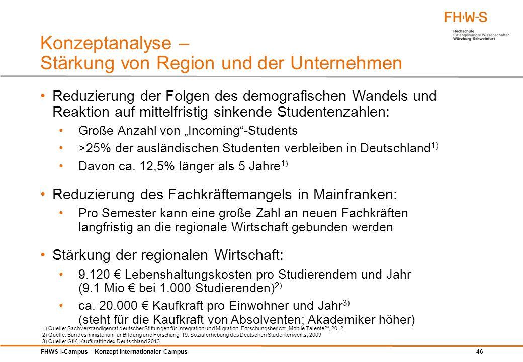 FHWS i-Campus – Konzept Internationaler Campus 46 Konzeptanalyse – Stärkung von Region und der Unternehmen Reduzierung der Folgen des demografischen W