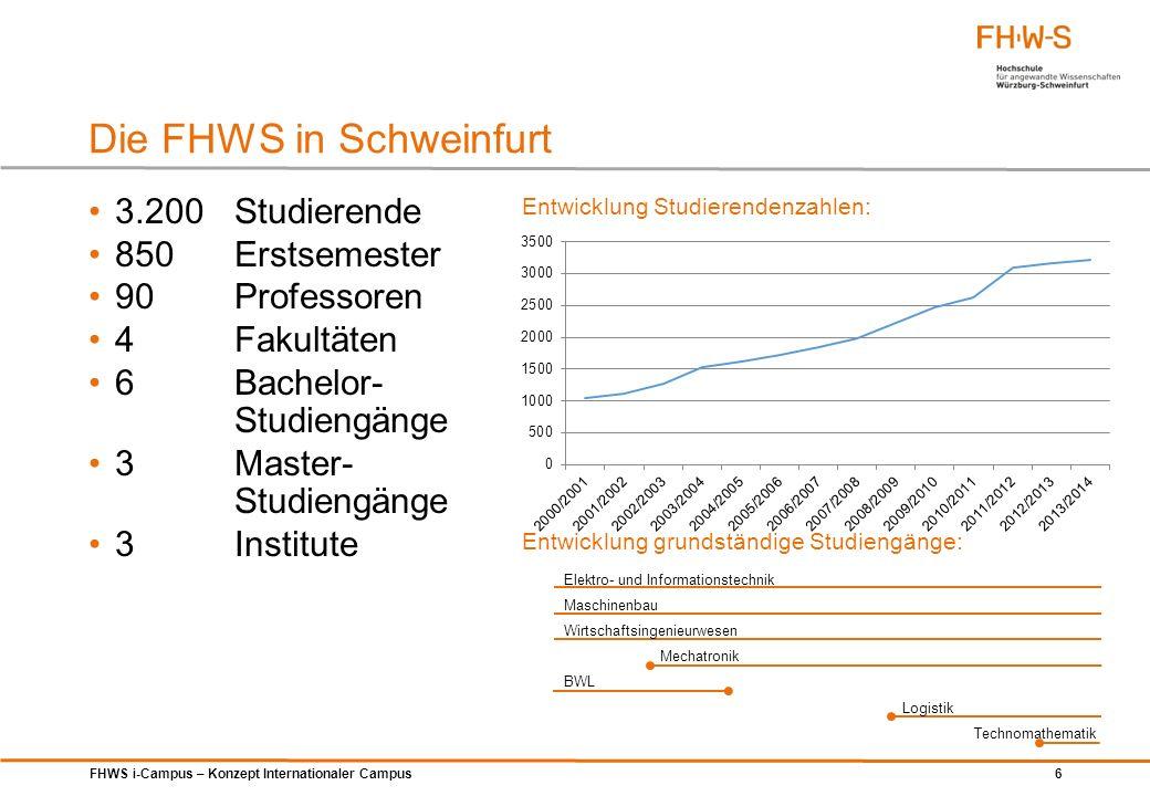 FHWS i-Campus – Konzept Internationaler Campus 6 Die FHWS in Schweinfurt 3.200Studierende 850Erstsemester 90Professoren 4Fakultäten 6Bachelor- Studien